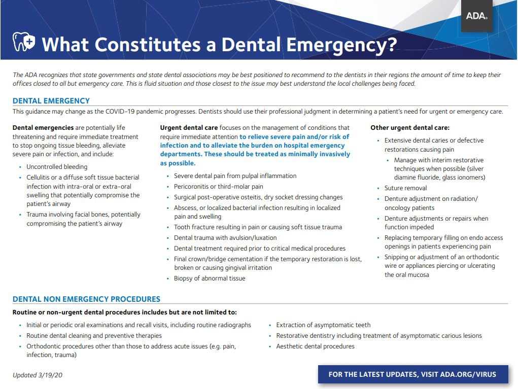 What Constitutes a Dental Emergency by ADA