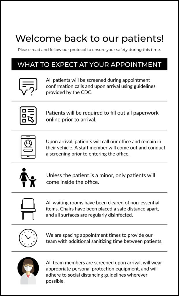 reopening dental practice infographic